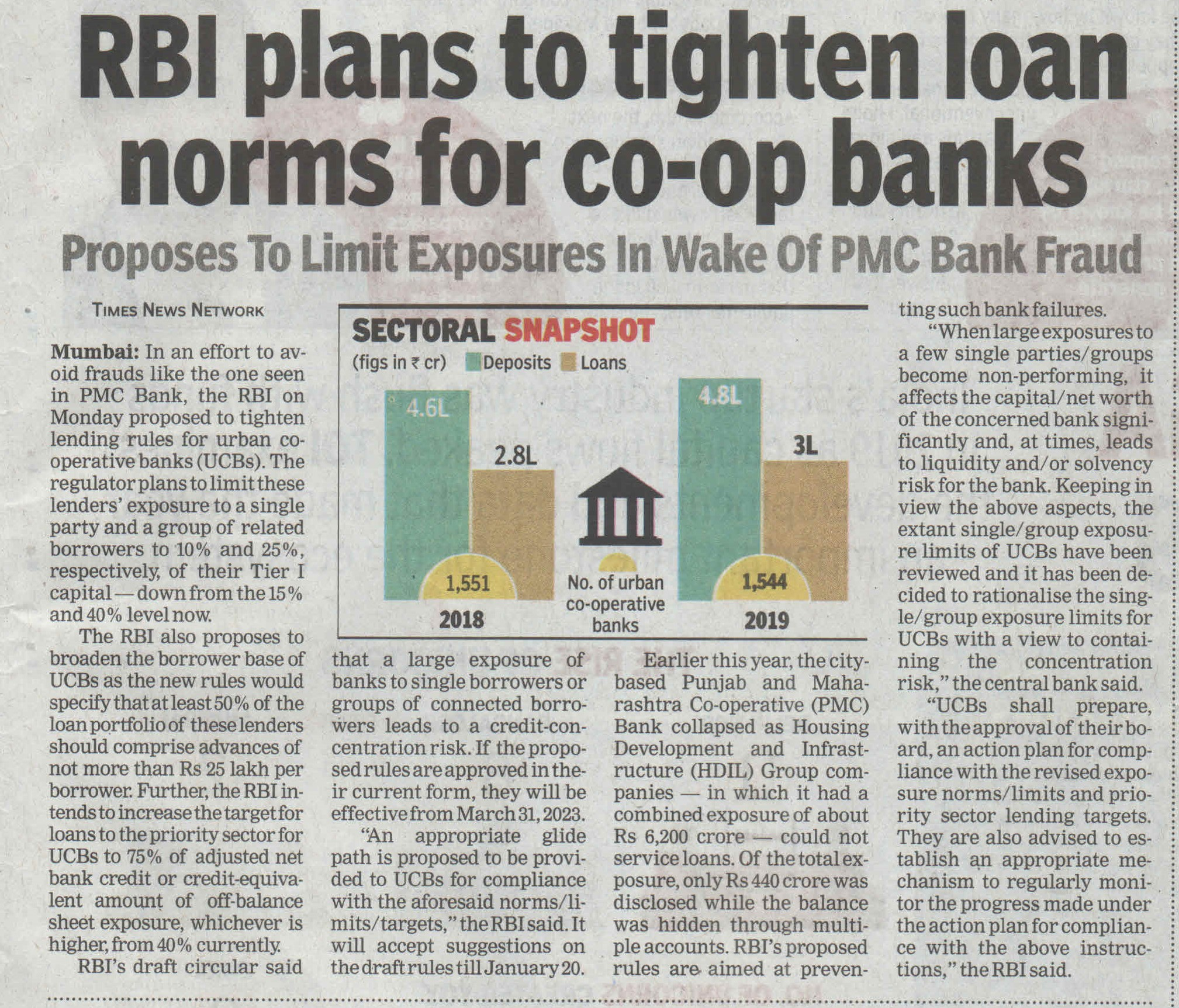 RBI plans to tighten loan normsfor co-op banks