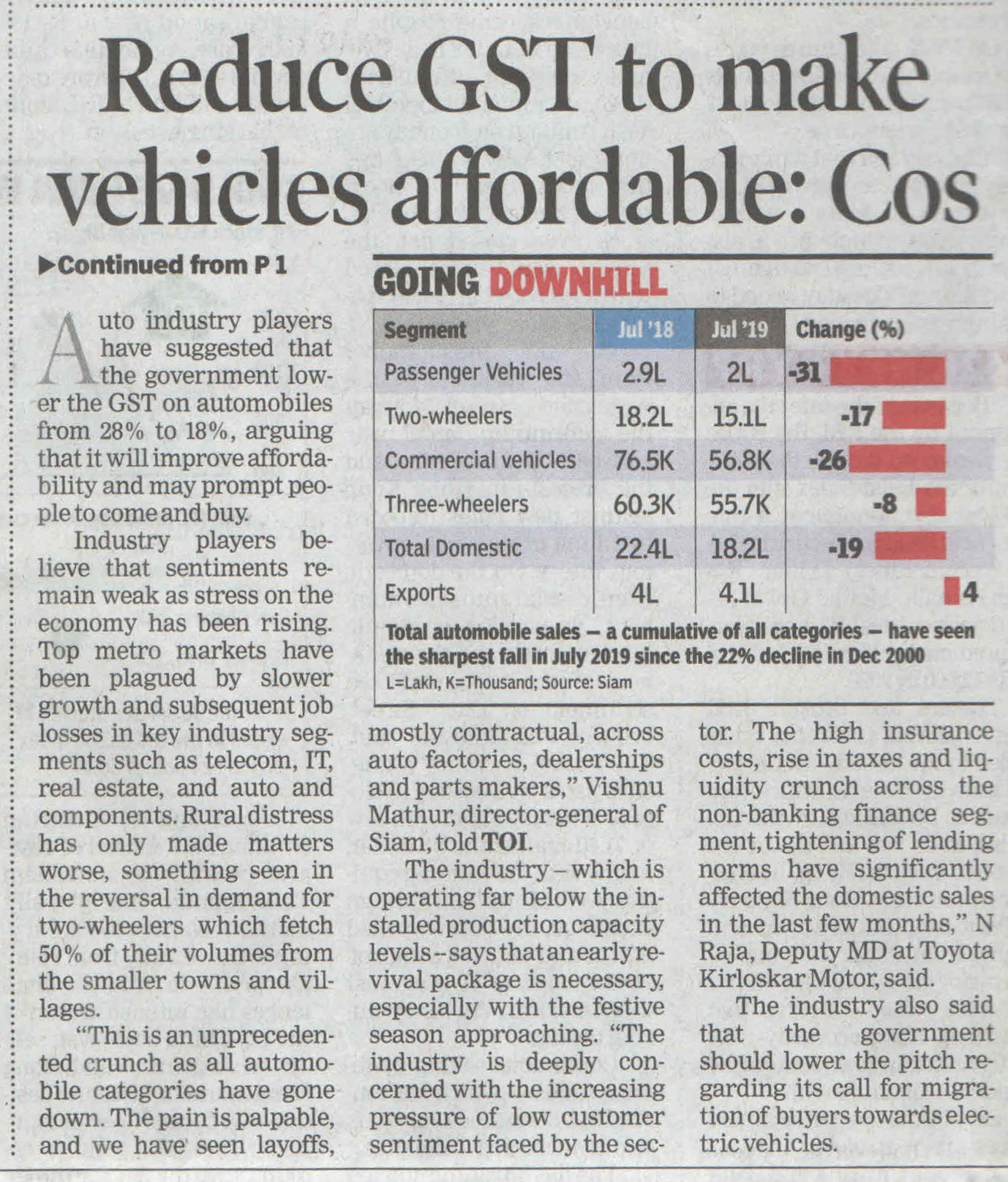 Reduce GST to make vehicles afforable