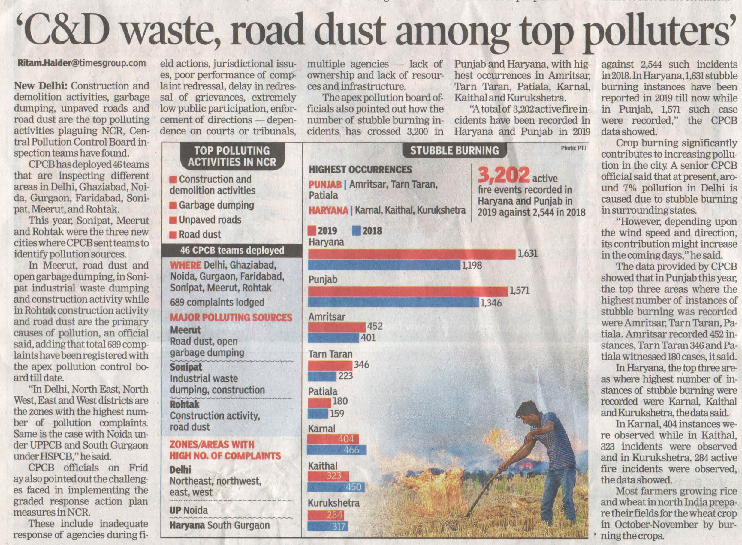 C & D waste, road dust among top polluters